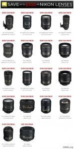 Nikon Lens Discounts
